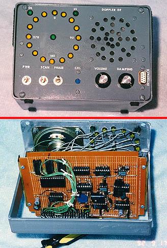 Wide-Range Doppler Antenna